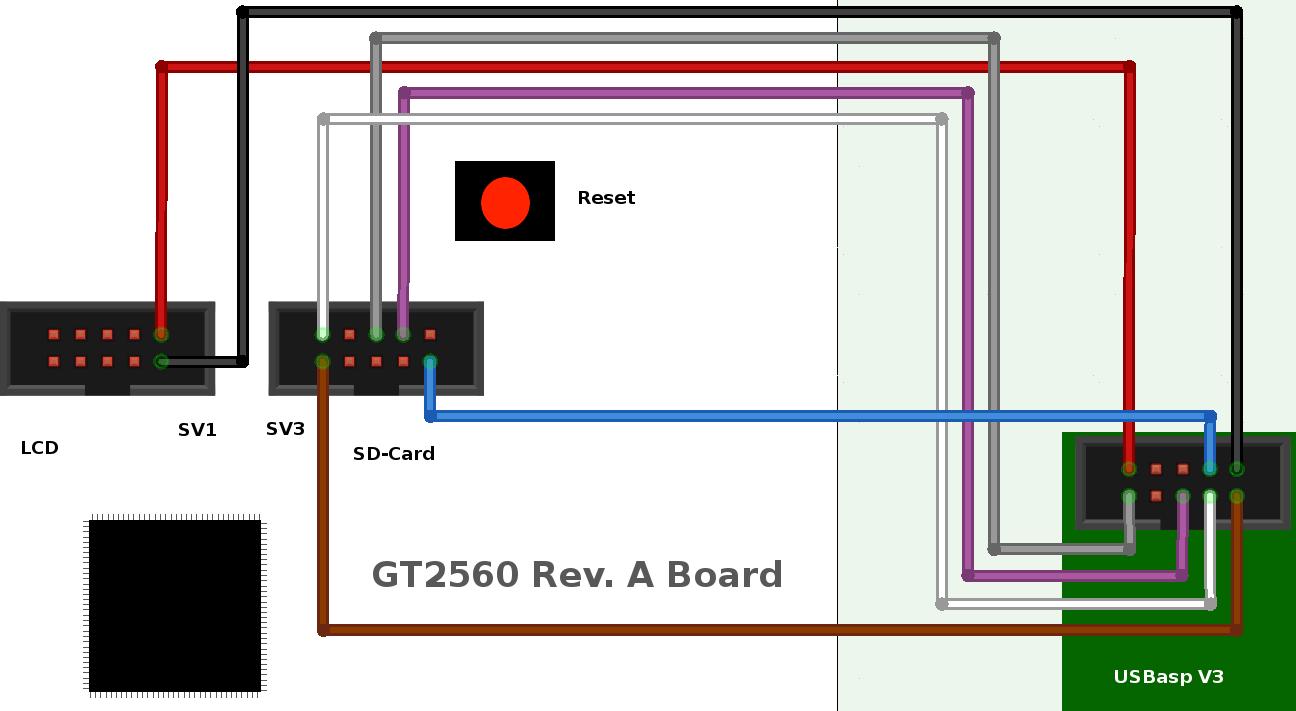 USBaspV3 am GT2560 Board verbinden